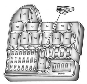 Pontiac G8 - fuse box - instrument panel