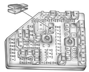 Pontiac G8 - fuse box - engine compartment