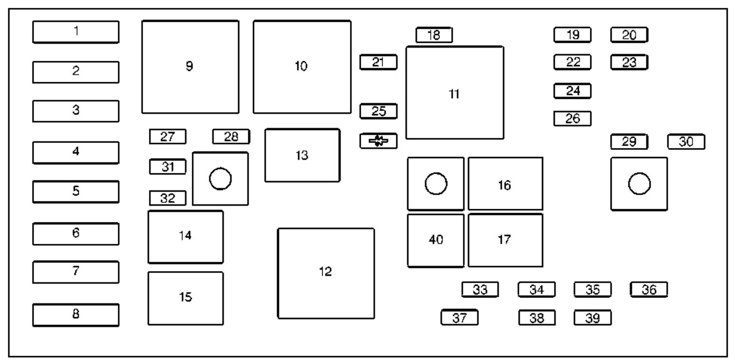 Pontiac Grand Prix Mk7  Sixth Generation  2001 - 2003  - Fuse Box Diagram