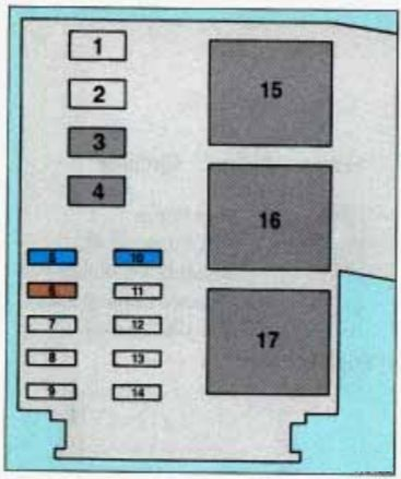 pontiac grand prix mk5 fifth generation 1993 fuse box diagram pontiac grand prix fuse box engine compartment driver s side