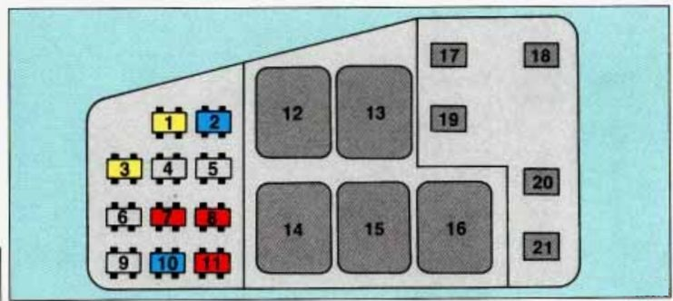diagram mazda 3 passenger side fuse box diagram full. Black Bedroom Furniture Sets. Home Design Ideas