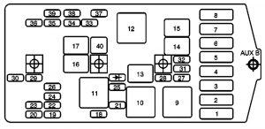 pontiac montana 2001 fuse box diagram auto genius. Black Bedroom Furniture Sets. Home Design Ideas