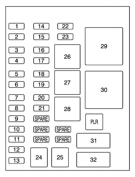 pontiac montana sv6  2005 - 2006  - fuse box diagram
