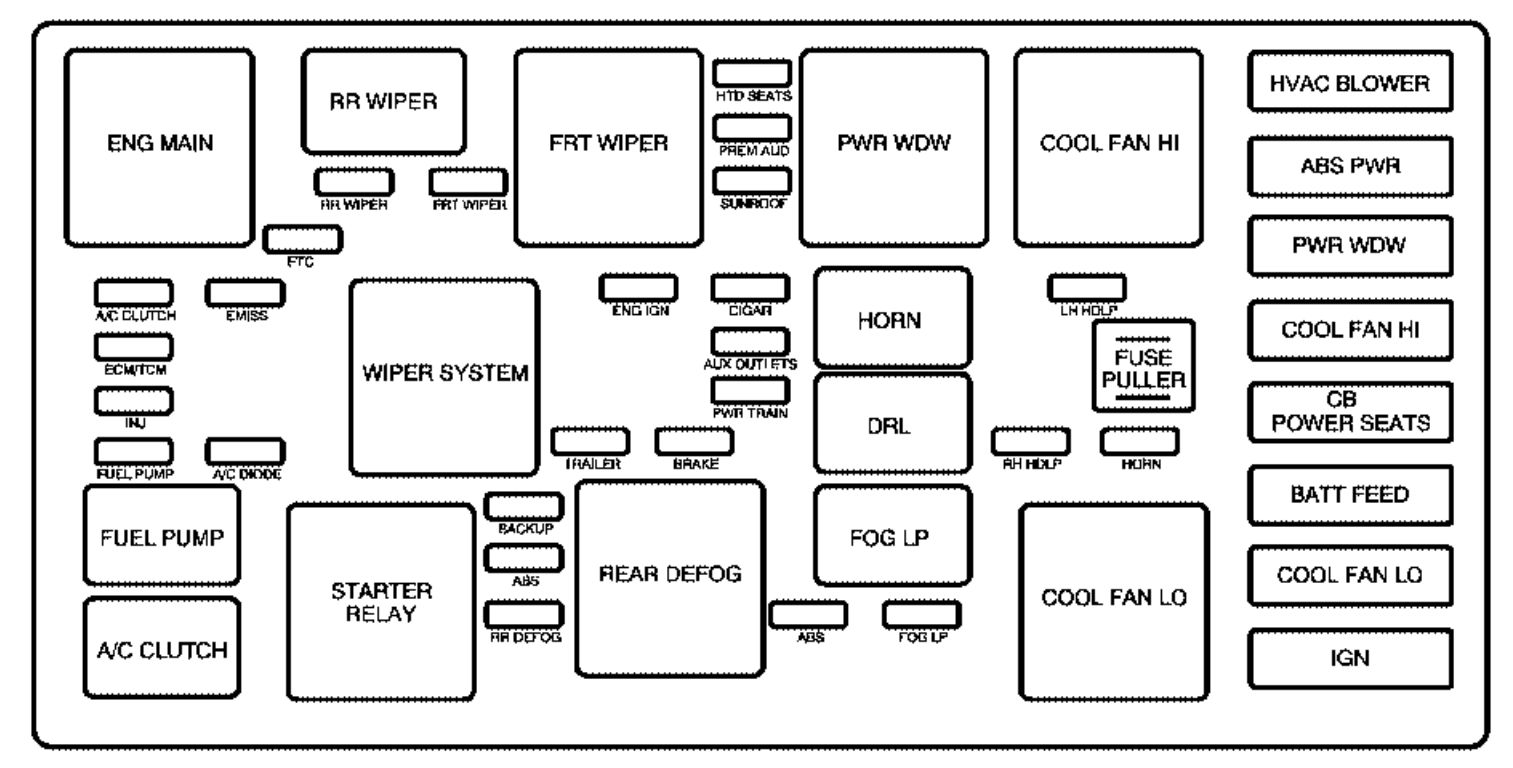 Pontiac Torrent 2006 Fuse Box Diagram on bmw fan relay location diagram