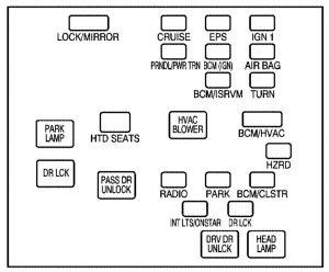 pontiac torrent 2006 fuse box diagram auto genius rh autogenius info 2009 Pontiac G6 Fuse Diagram 2007 Pontiac G6 Fuse Box Diagram