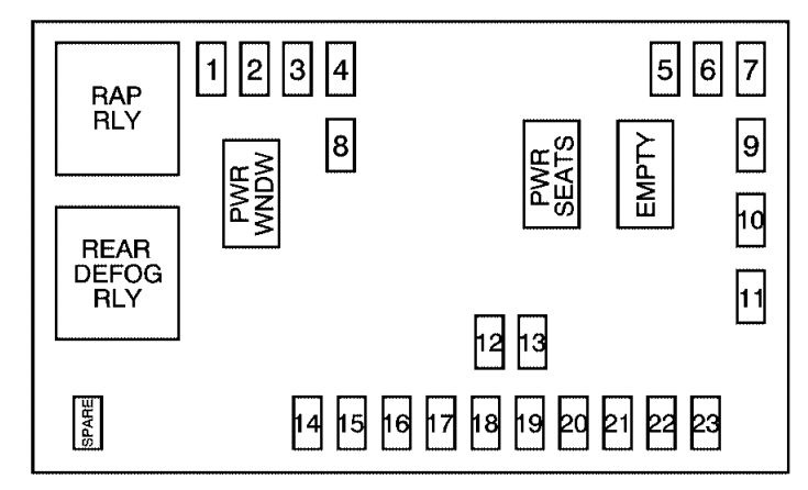 pontiac torrent  2008 - 2009  - fuse box diagram