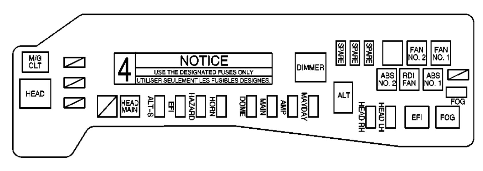 fuse box on pontiac vibe wiring diagram schema