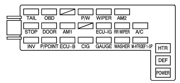 pontiac vibe  2005 - 2008  - fuse box diagram