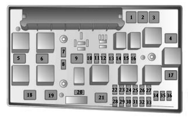 saturn astra 2008 2009 fuse box diagram auto genius. Black Bedroom Furniture Sets. Home Design Ideas