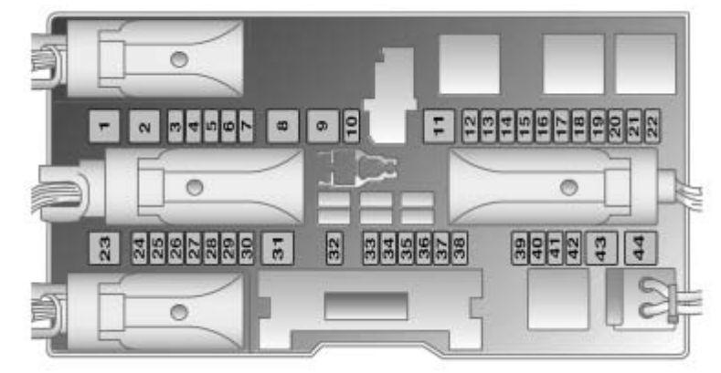 Saturn Astra  2008 - 2009  - Fuse Box Diagram