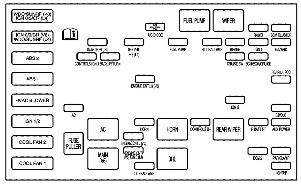 1994 Saturn Fuse Box Diagram Wiring Libraries 2001 Detailed Diagram2000 L Series Third Level