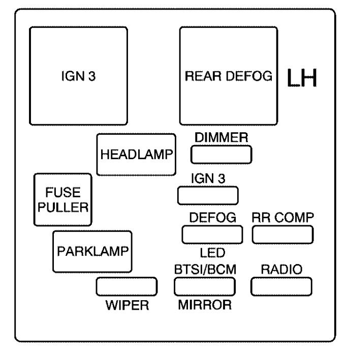 saturn l-series (1999 – 2004) – fuses box diagram