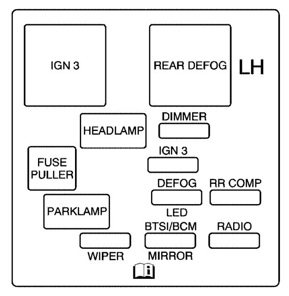 2005 saturn fuse box diagram saturn l-series (2005) - fuses box diagram - auto genius