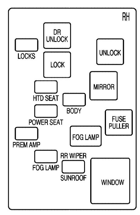 Saturn L-series  1999 - 2004  - Fuses Box Diagram
