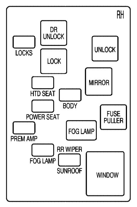 saturn l-series  2005  - fuses box diagram