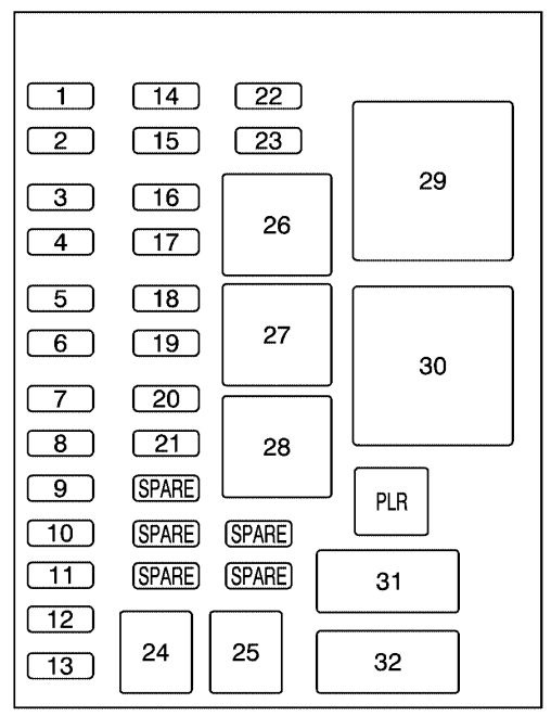 2003 saturn fuse box diagram saturn relay (2005) - fuse box diagram - auto genius