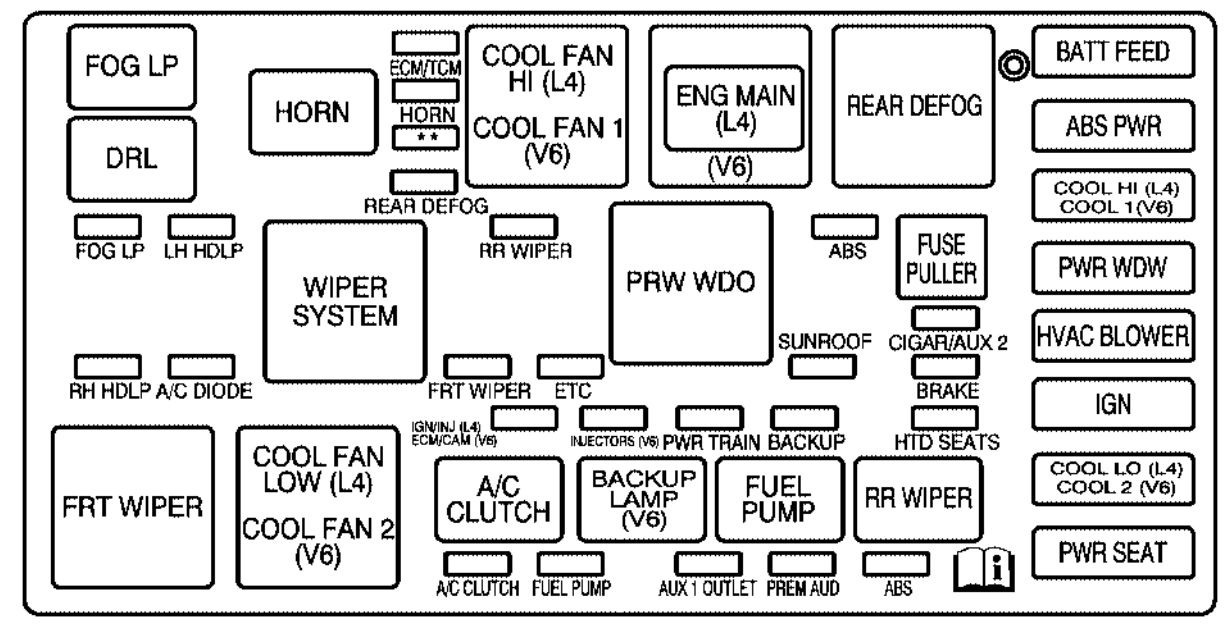 Saturn Ion 2003 Fuse Box Diagram Vue on Cooling Fan Control Switch