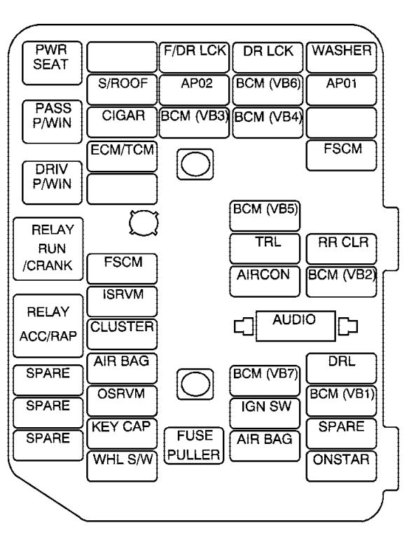 Saturn Vue  2008 - 2010  - Fuse Box Diagram