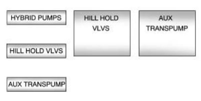 saturn vue hybrid fuse box engine compartment1 saturn vue hybrid (2009) fuse box diagram auto genius 2009 saturn vue fuse box diagram at creativeand.co