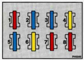 pontiac boneville (1993) – fuse box diagram