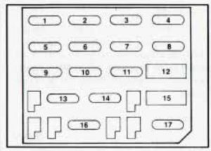 pontiac firebird (1994) fuse box diagram auto genius 2000 Pontiac Montana Fuse Box Diagram pontiac firebird (1994) \u2013 fuse box diagram