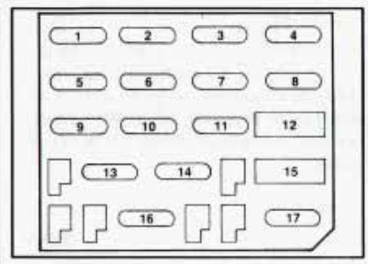 Pontiac Firebird 1994 Fuse Box Diagram Auto Genius