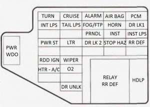 grand am fuse diagram wipers diy enthusiasts wiring diagrams u2022 rh broadwaycomputers us