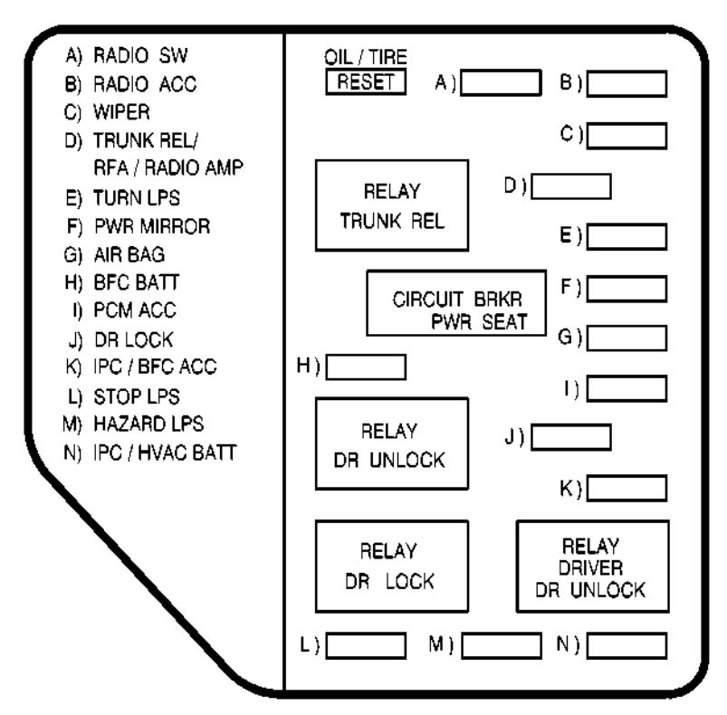 pontiac grand am (1999) fuse box diagram auto geniuspontiac grand am (1999) \u2013 fuse box diagram