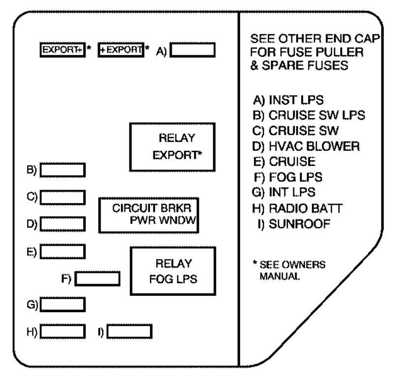 Pontiac Grand Am  2001 - 2004  - Fuse Box Diagram