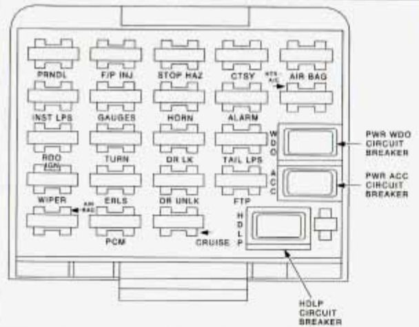 Pontiac Grand Am  1994  - Fuse Box Diagram