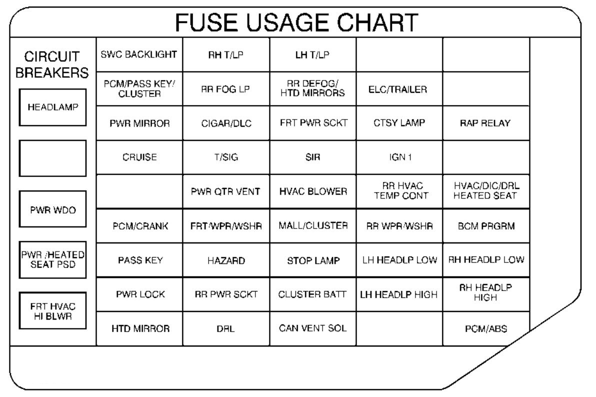 Pontiac Montana 2000 Fuse Box Diagram on pontiac vibe fuse diagram