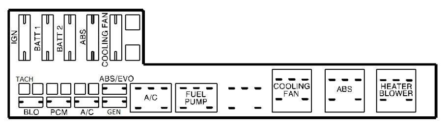 Pontiac Sunfire  1998  - Fuse Box Diagram