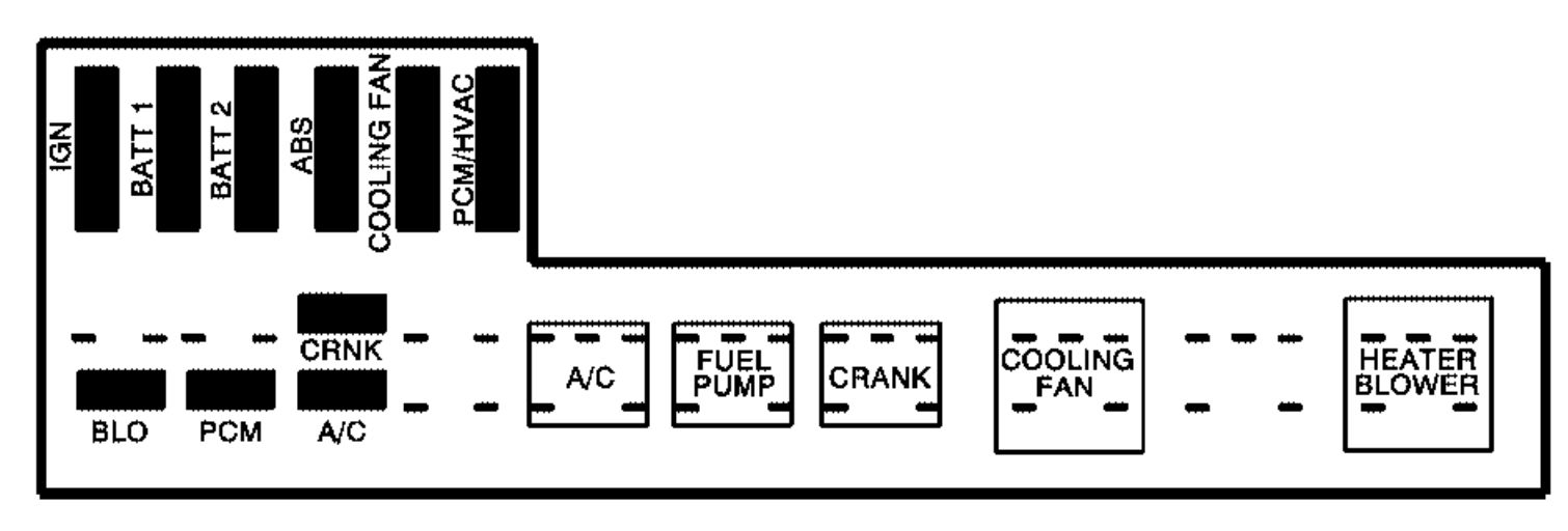 Pontiac Sunfire  2002 - 2005  - Fuse Box Diagram