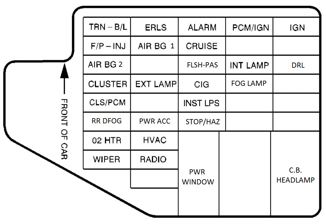 1995 dodge ram fuse box diagram 2009 dodge ram fuse box diagram