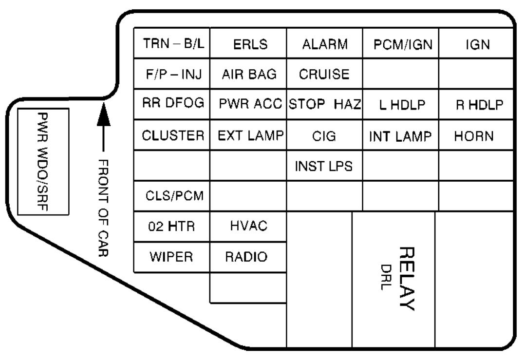 pontiac sunfire (1998) – fuse box diagram