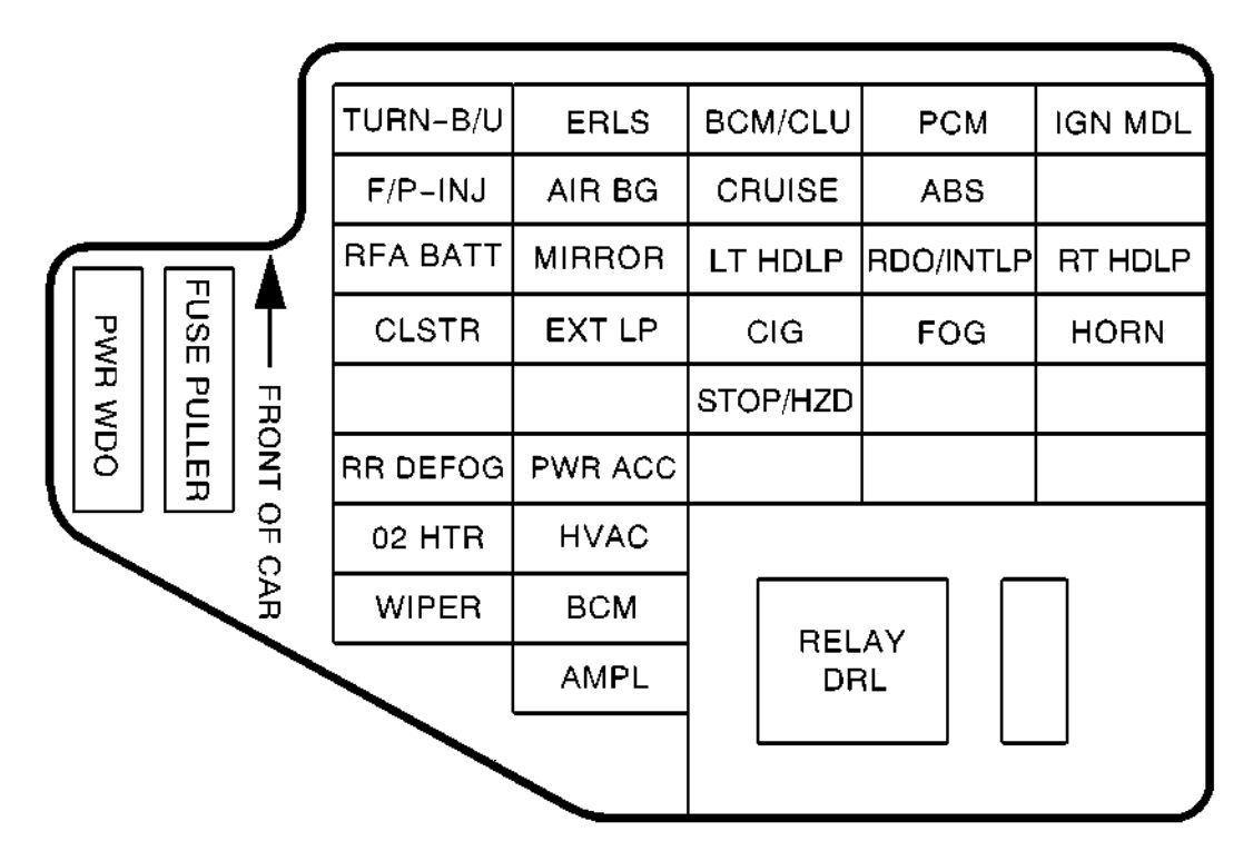 Pontiac Sunfire (2001) – fuse box diagram