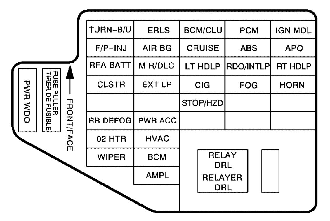 b18b 2002 grand cherokee fuse box diagram wiring resources b18b 2002 grand cherokee fuse box