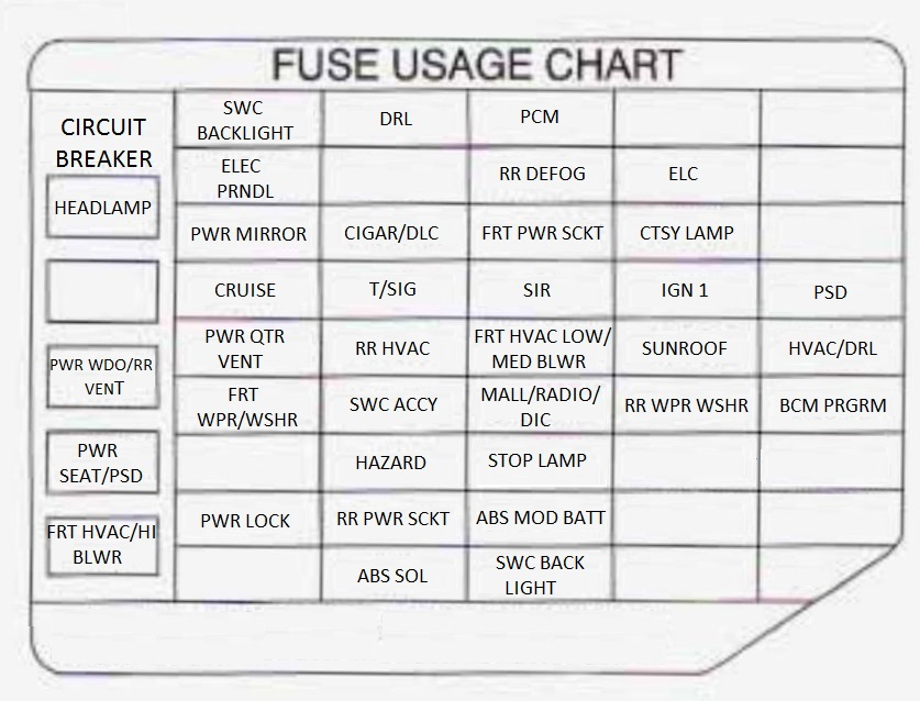 Pontiac Trans Sport 1997 Fuse Box Diagram on traction wiring diagram