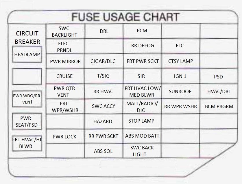 1997 pontiac trana am fuse box location wiring diagram 1995 Pontiac Firebird 1996 Pontiac Firebird Green