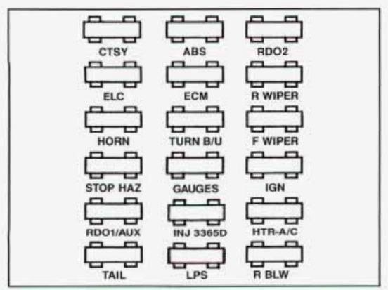 1995 pontiac firebird fuse box wiring diagram fuse box u2022 rh friendsoffido co