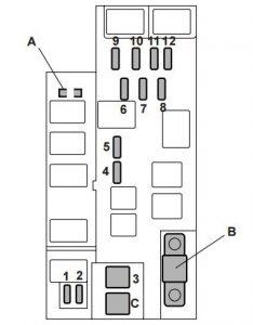 saab 9 2x 2005 fuse box diagram auto genius rh autogenius info 05 Saab 2005 Saab