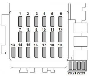 Saab 9-2 - fuse box - instrument panel