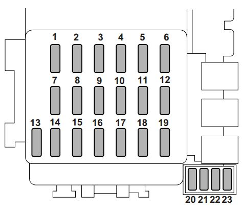 saab 9-2x (2005) - fuse box diagram - auto genius 2005 saab fuse box 2006 saab fuse box diagram #8
