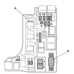 Saab 9-2X - fuse box - engine compartment