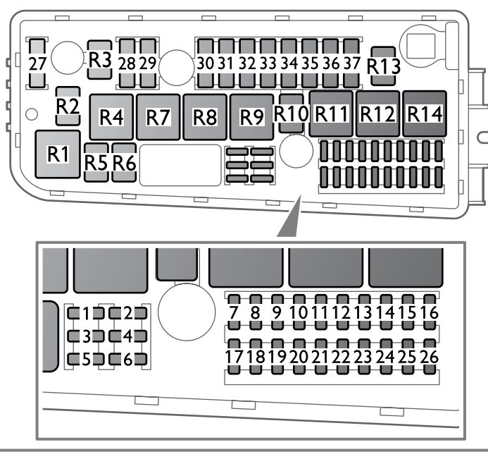 2003 saab 9 3 fuse diagram layout for 2003 saab 9 3 fuse box
