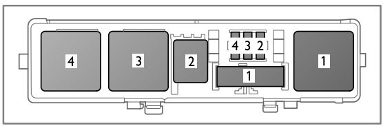 Saab 9-3  2005  - Fuse Box Diagram