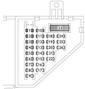 Saab 9-3 - fuse box - instrument panel