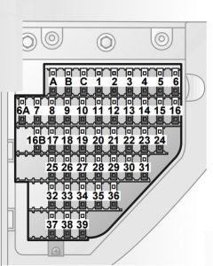 saab 9-3 (2000) – fuse box diagram