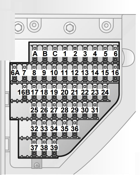 Saab 9-3  2001  - Fuse Box Diagram