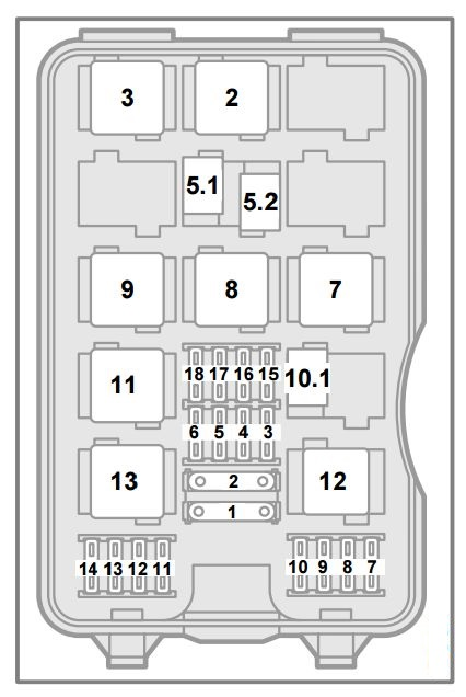 Saab 9-5  2001  - Fuse Box Diagram